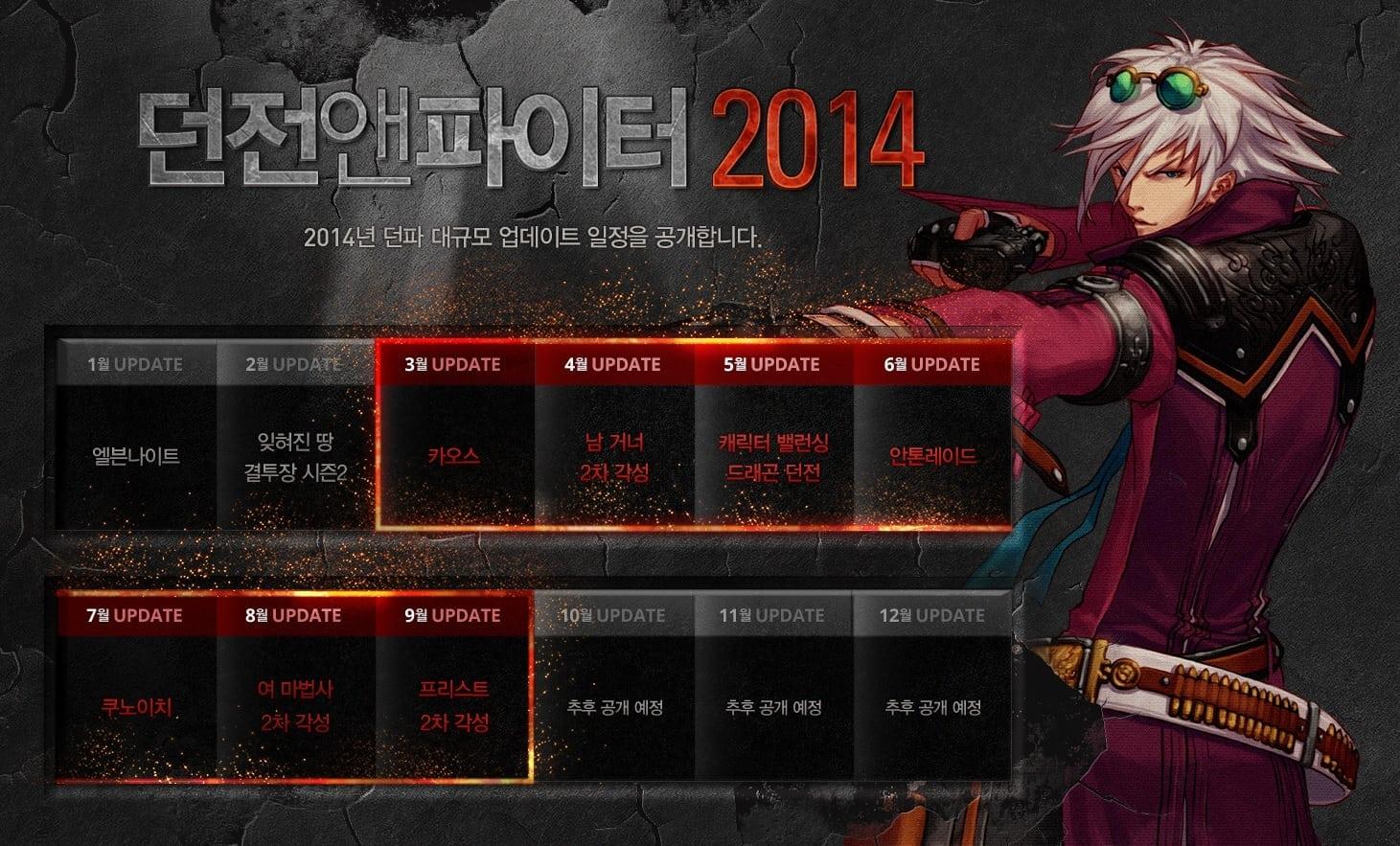 Dungeon & Fighter - 2014 update plans