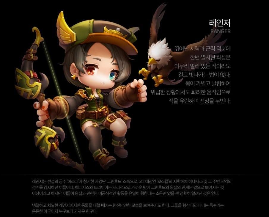 MapleStory 2 - Ranger