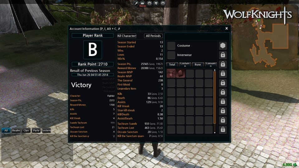 Wolfknights - Personal record