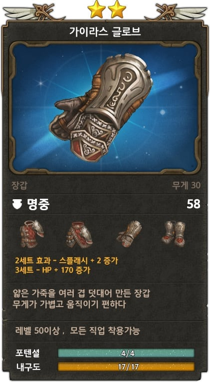 Tree of Savior - Set item