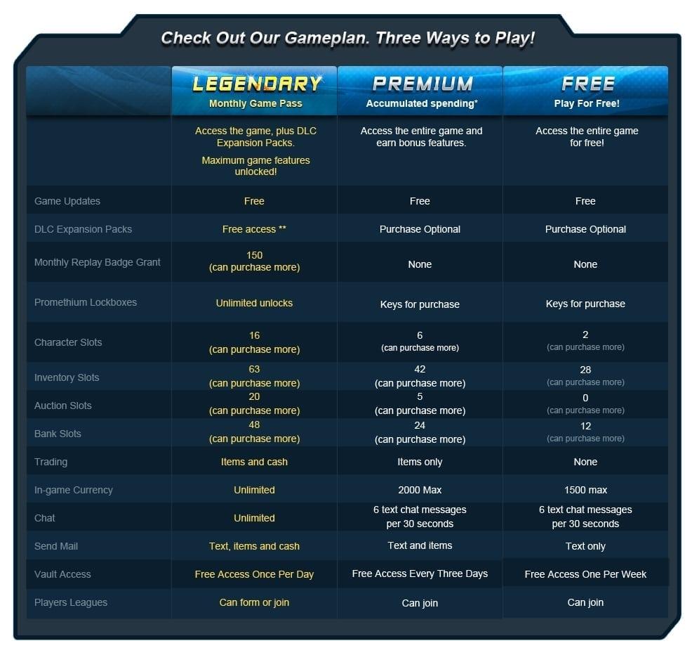 DC Universe Online - SEA server membership