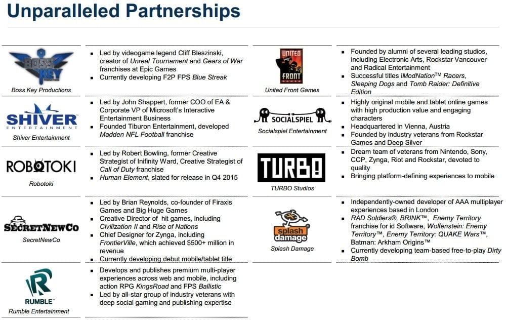 Nexon - North America partners 1