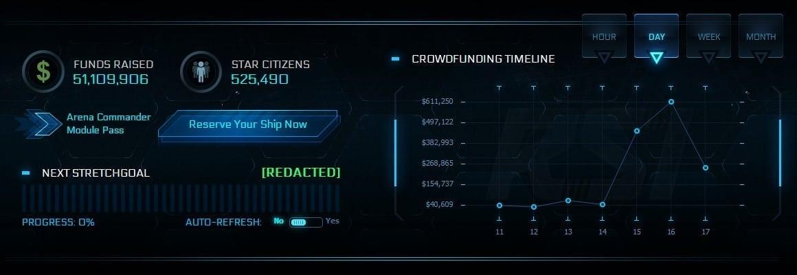 Star Citizen crowdfund