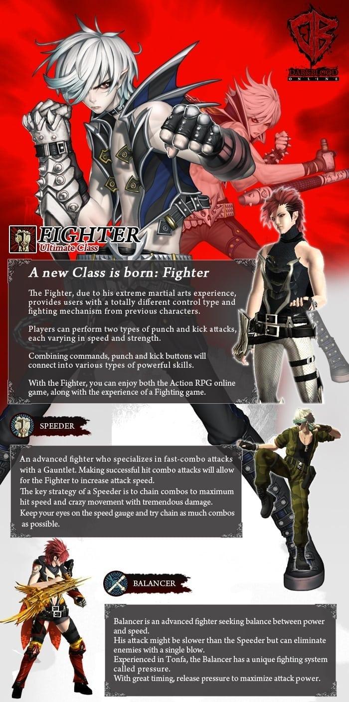 Dark Blood Online - Fighter info