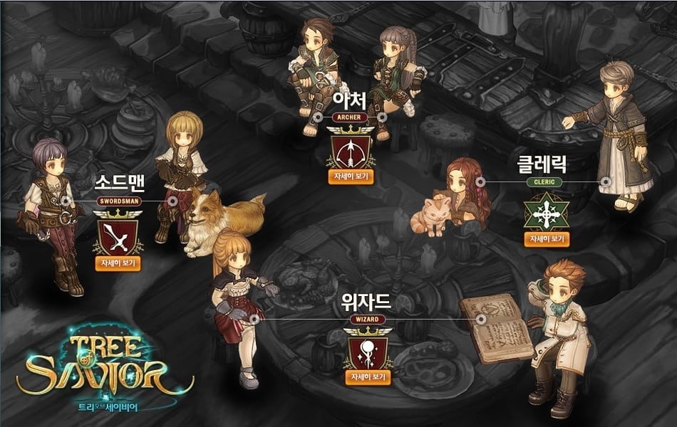 Tree of Savior - Base classes