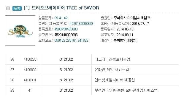 Tree of Savior trademark