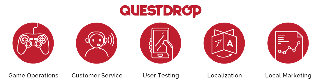Quest Drop services