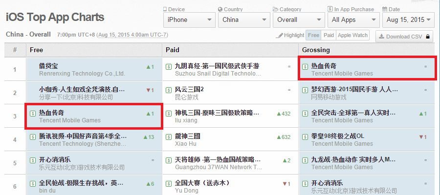 Legend of Mir Mobile app store ranking