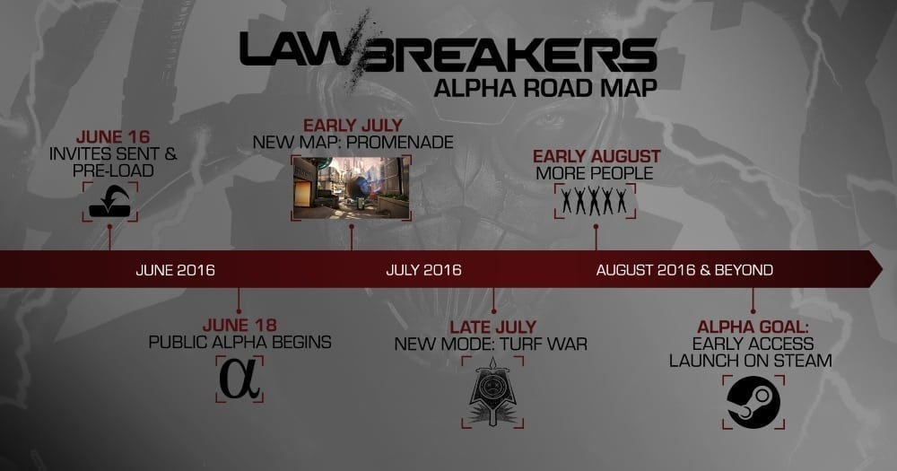 LawBreakers - Alpha roadmap