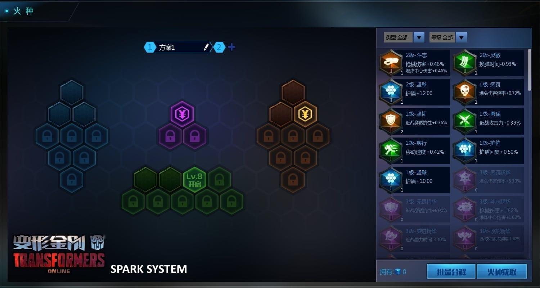 Transformers Online - Spark System