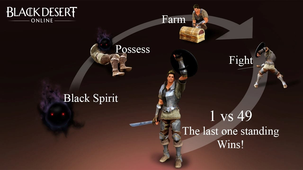 black desert online battle royale mode and archer class. Black Bedroom Furniture Sets. Home Design Ideas